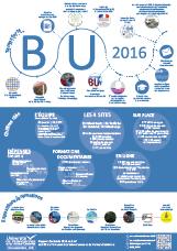 Rapport d'activité en bref 2016